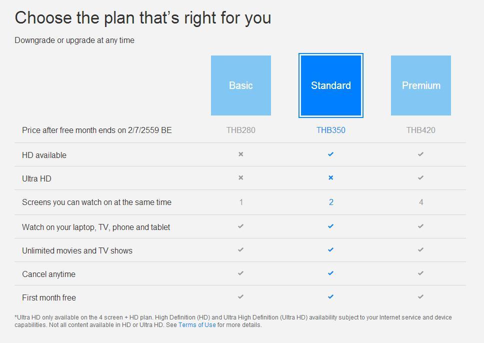 Netflix Thailand Packages